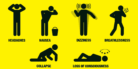 Carbon Monoxide Poisoning Awareness Poster